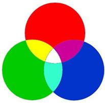 Το Χρώμα: Τι άραγε είναι;