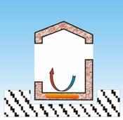 Πως βοηθάει η θερμική μάζα ενός κτιρίου στη καλύτερη απόδοσή του