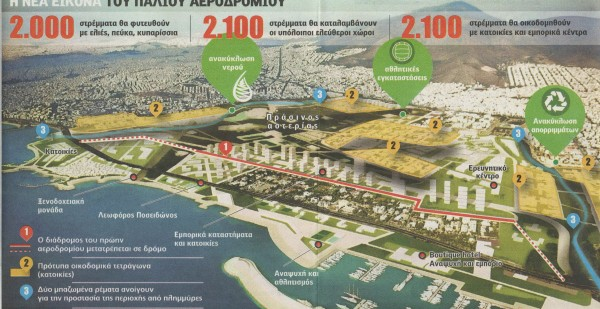Γεμίζει πράσινο το παλιό αεροδρόμιο στο Ελληνικό